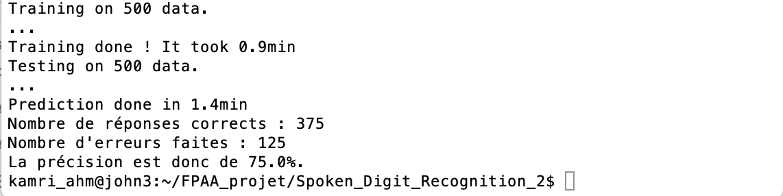 Spoken_Digit_Recognition_2/mask/mask(0.49,0.51).png