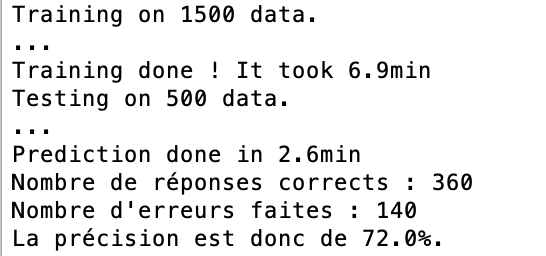 Spoken_Digit_Recognition_2/size_dataset/1500.png