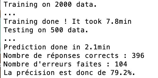Spoken_Digit_Recognition_2/size_dataset/2000.png