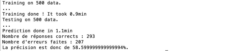 Spoken_Digit_Recognition_2/size_dataset/500.png